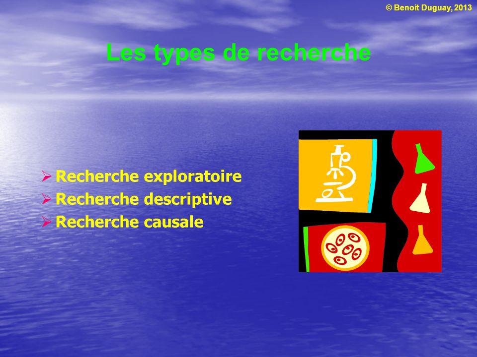 © Benoit Duguay, 2013 Les types de recherche  Recherche exploratoire  Recherche descriptive  Recherche causale