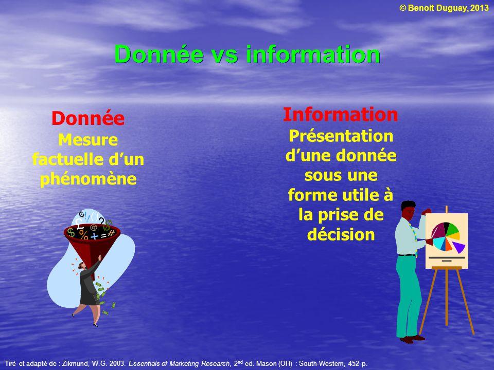 © Benoit Duguay, 2013 Donnée vs information Tiré et adapté de : Zikmund, W.G. 2003. Essentials of Marketing Research, 2 nd ed. Mason (OH) : South-West