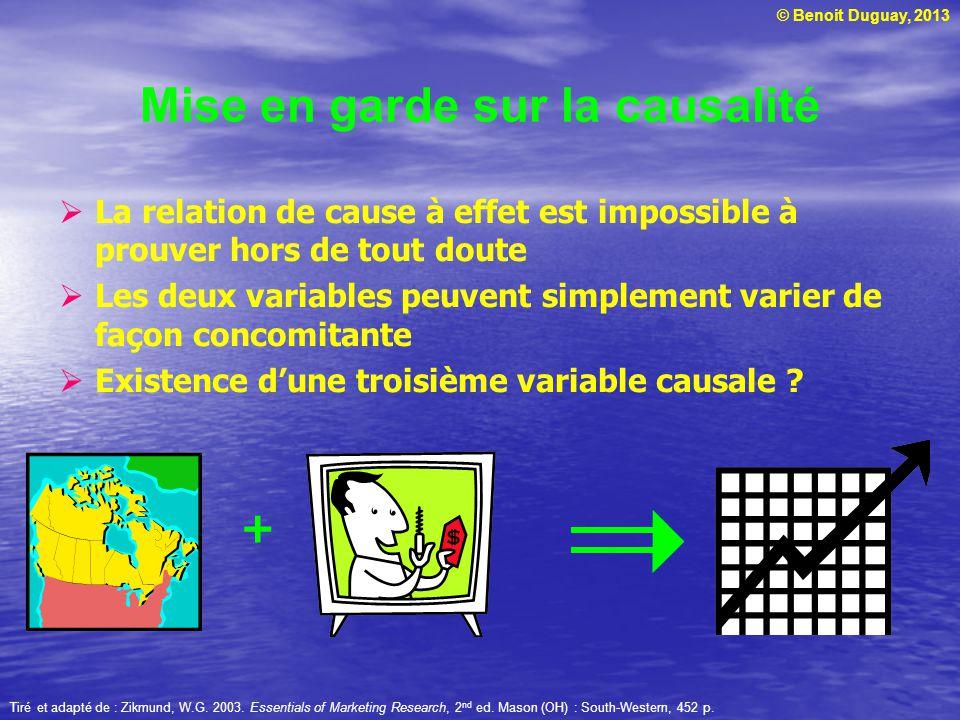 © Benoit Duguay, 2013 Mise en garde sur la causalité  La relation de cause à effet est impossible à prouver hors de tout doute  Les deux variables p
