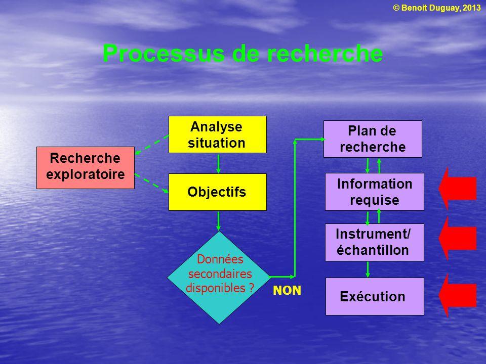 © Benoit Duguay, 2013 Objectifs Analyse situation Plan de recherche Information requise Instrument/ échantillon Exécution Recherche exploratoire Donné