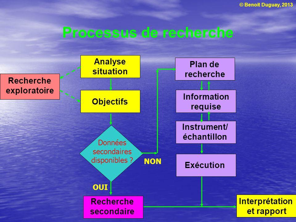 © Benoit Duguay, 2013 Processus de recherche Objectifs Analyse situation Recherche secondaire Interprétation et rapport Plan de recherche Information