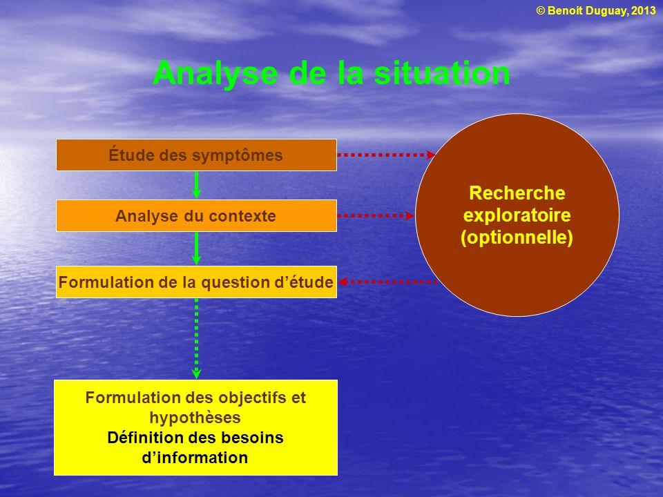 © Benoit Duguay, 2013 Analyse de la situation Étude des symptômes Formulation de la question d'étude Formulation des objectifs et hypothèses Définitio