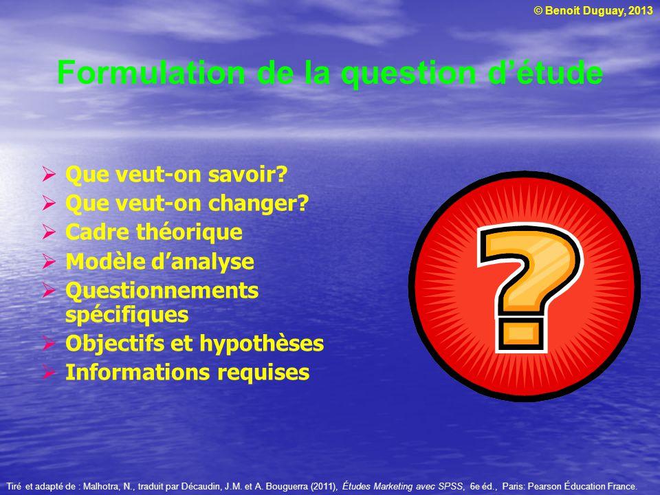 © Benoit Duguay, 2013 Formulation de la question d'étude  Que veut-on savoir?  Que veut-on changer?  Cadre théorique  Modèle d'analyse  Questionn