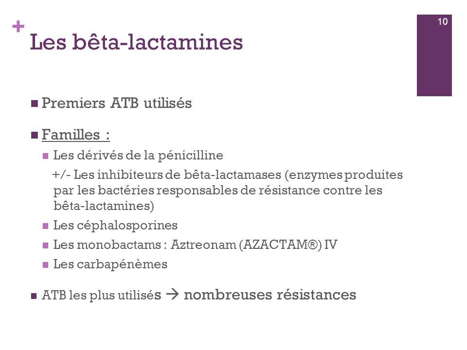 + Les bêta-lactamines  Premiers ATB utilisés  Familles :  Les dérivés de la pénicilline +/- Les inhibiteurs de bêta-lactamases (enzymes produites p