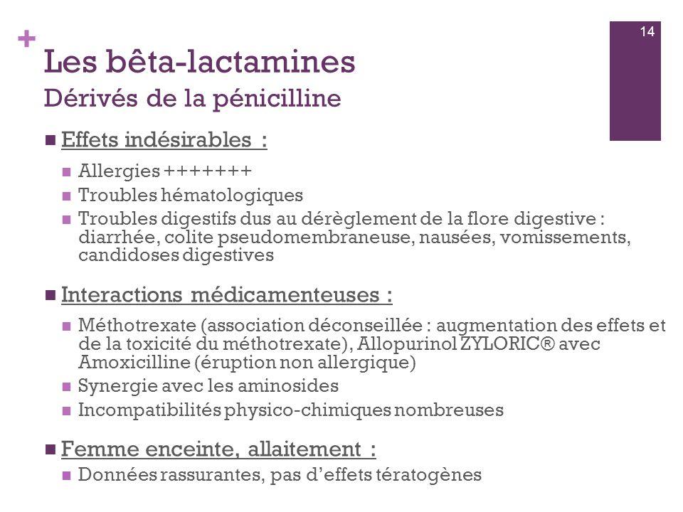 + Les bêta-lactamines Dérivés de la pénicilline  Effets indésirables :  Allergies +++++++  Troubles hématologiques  Troubles digestifs dus au dérè