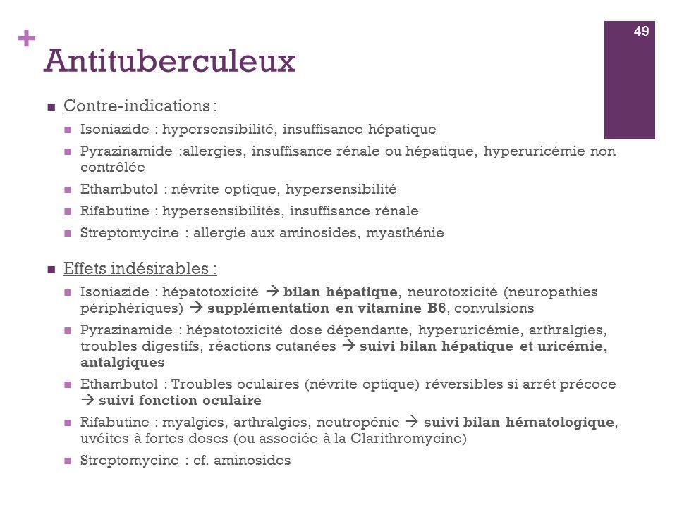 + Antituberculeux  Contre-indications :  Isoniazide : hypersensibilité, insuffisance hépatique  Pyrazinamide :allergies, insuffisance rénale ou hép