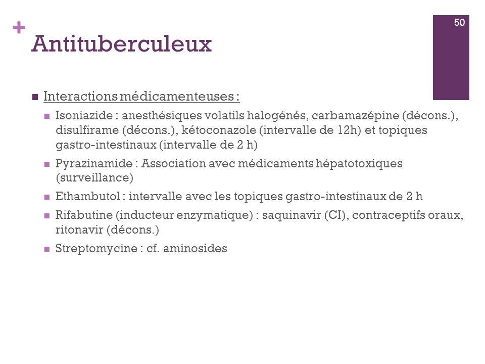 + Antituberculeux  Interactions médicamenteuses :  Isoniazide : anesthésiques volatils halogénés, carbamazépine (décons.), disulfirame (décons.), ké