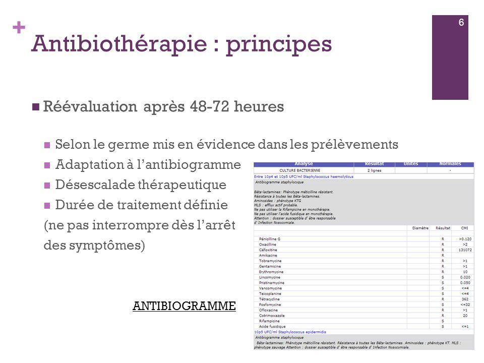 + Antibiothérapie : principes  Réévaluation après 48-72 heures  Selon le germe mis en évidence dans les prélèvements  Adaptation à l'antibiogramme