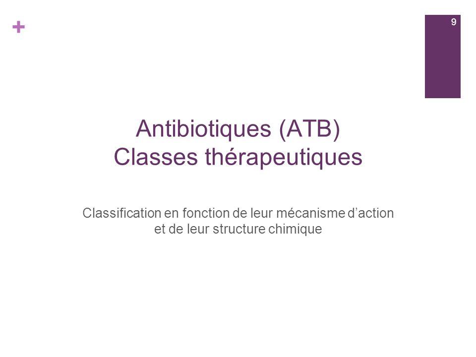 + Antibiotiques (ATB) Classes thérapeutiques Classification en fonction de leur mécanisme d'action et de leur structure chimique 9