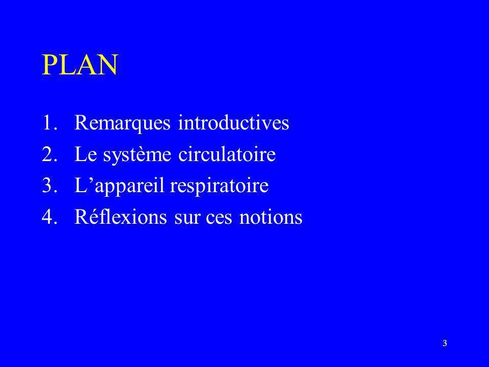 3 PLAN 1.Remarques introductives 2.Le système circulatoire 3.L'appareil respiratoire 4.Réflexions sur ces notions