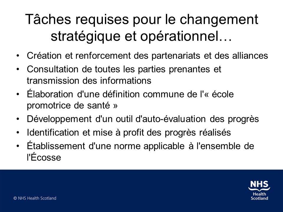 Tâches requises pour le changement stratégique et opérationnel… •Création et renforcement des partenariats et des alliances •Consultation de toutes le