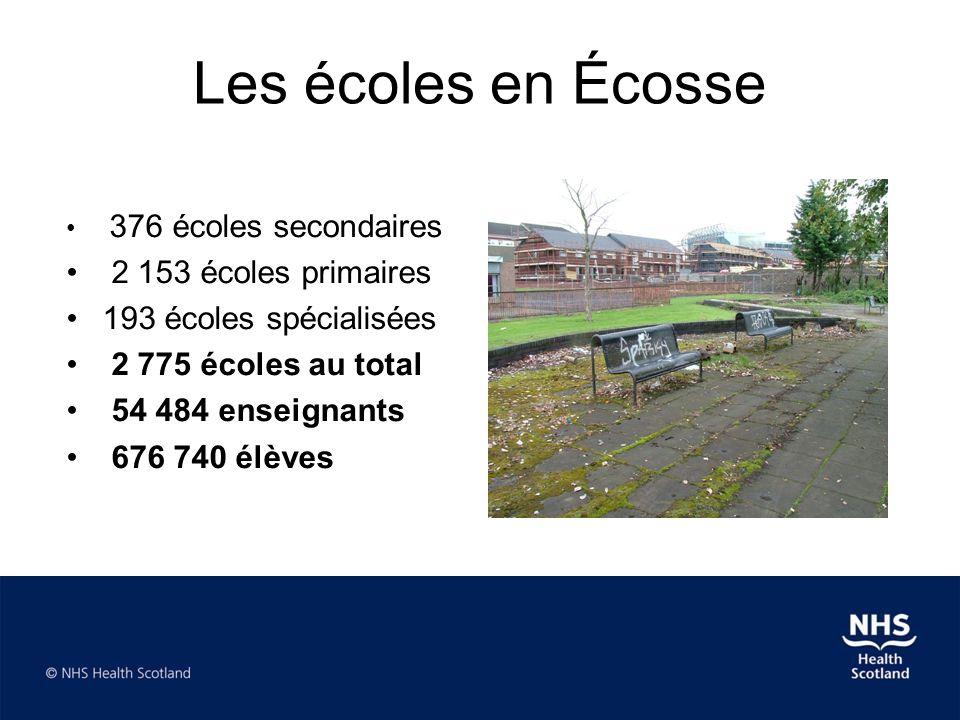 • 376 écoles secondaires • 2 153 écoles primaires •193 écoles spécialisées • 2 775 écoles au total • 54 484 enseignants • 676 740 élèves Les écoles en