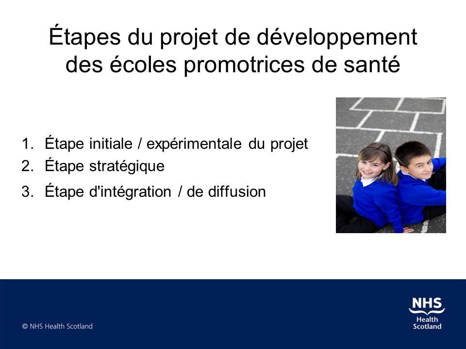 Étapes du projet de développement des écoles promotrices de santé 1.Étape initiale / expérimentale du projet 2.Étape stratégique 3.Étape d intégration / de diffusion