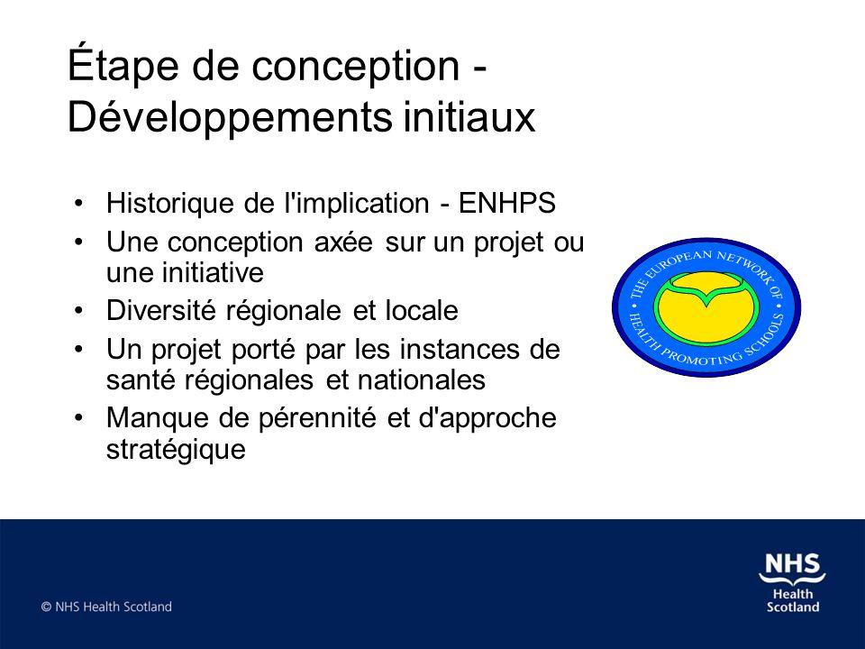 Étape de conception - Développements initiaux •Historique de l implication - ENHPS •Une conception axée sur un projet ou une initiative •Diversité régionale et locale •Un projet porté par les instances de santé régionales et nationales •Manque de pérennité et d approche stratégique
