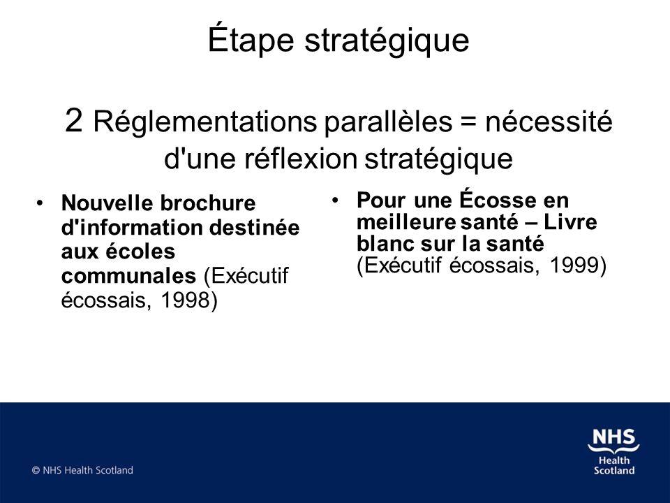 Étape stratégique 2 Réglementations parallèles = nécessité d'une réflexion stratégique •Pour une Écosse en meilleure santé – Livre blanc sur la santé