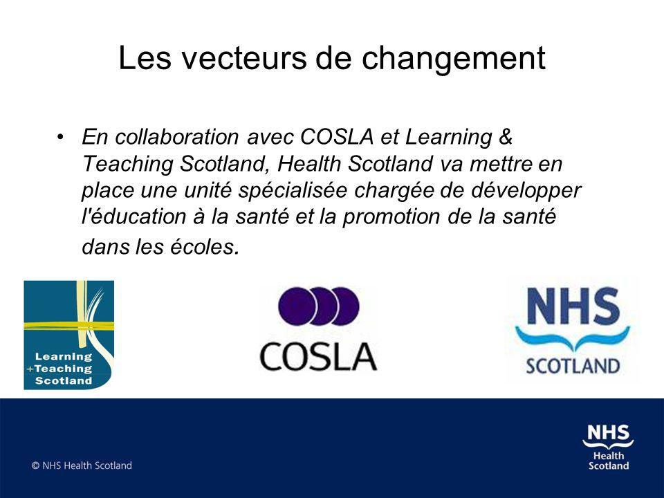 Les vecteurs de changement •En collaboration avec COSLA et Learning & Teaching Scotland, Health Scotland va mettre en place une unité spécialisée chargée de développer l éducation à la santé et la promotion de la santé dans les écoles.