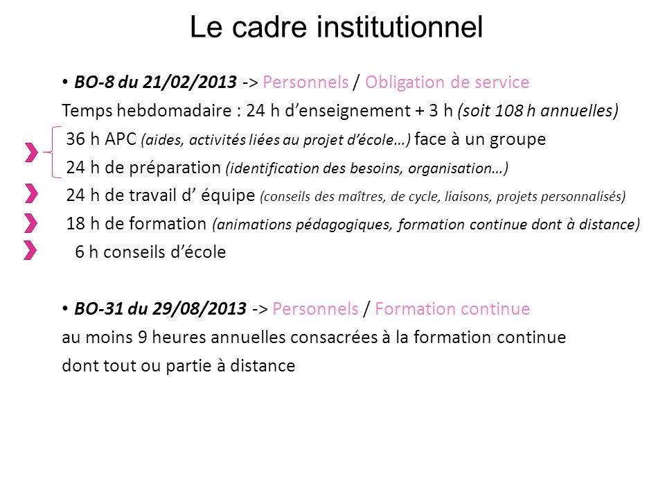 Le cadre institutionnel • BO-8 du 21/02/2013 -> Personnels / Obligation de service Temps hebdomadaire : 24 h d'enseignement + 3 h (soit 108 h annuelle