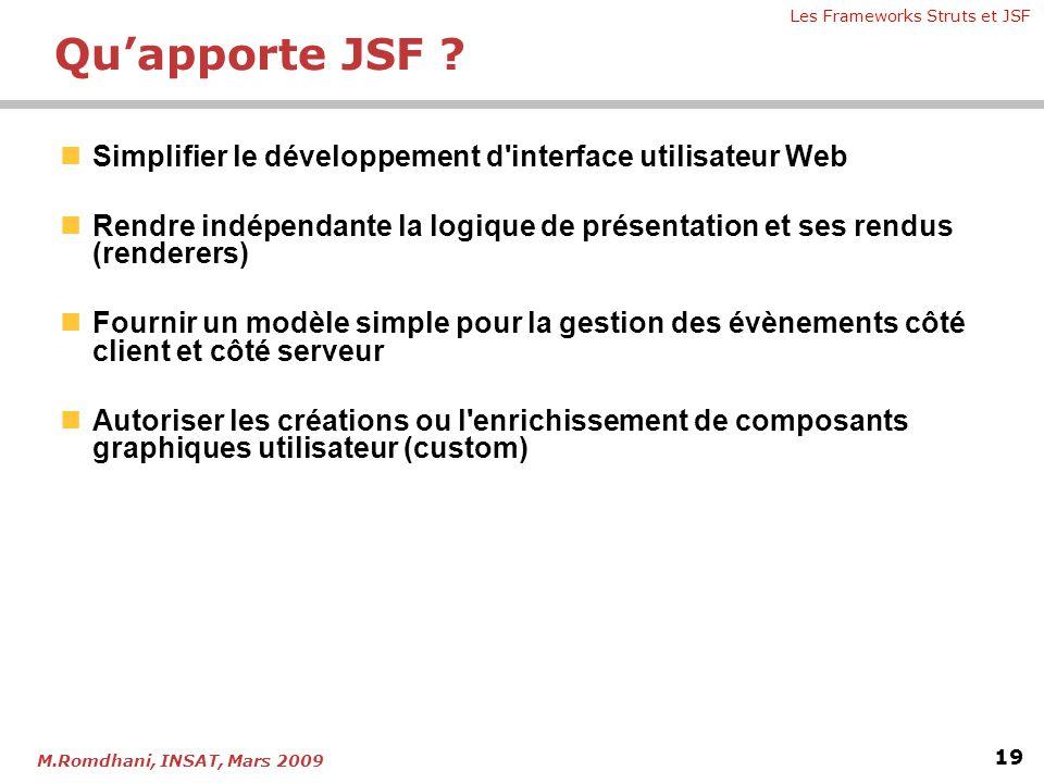 Les Frameworks Struts et JSF 19 M.Romdhani, INSAT, Mars 2009 Qu'apporte JSF ?  Simplifier le développement d'interface utilisateur Web  Rendre indép