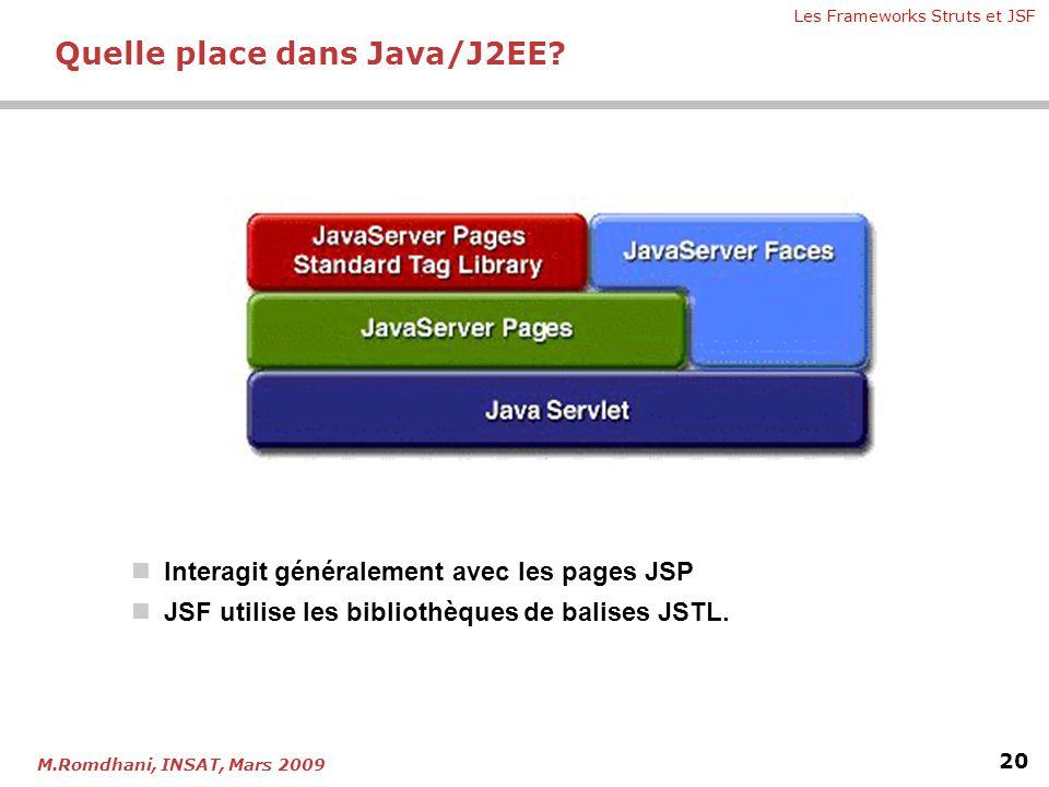 Les Frameworks Struts et JSF 20 M.Romdhani, INSAT, Mars 2009 Quelle place dans Java/J2EE?  Interagit généralement avec les pages JSP  JSF utilise le