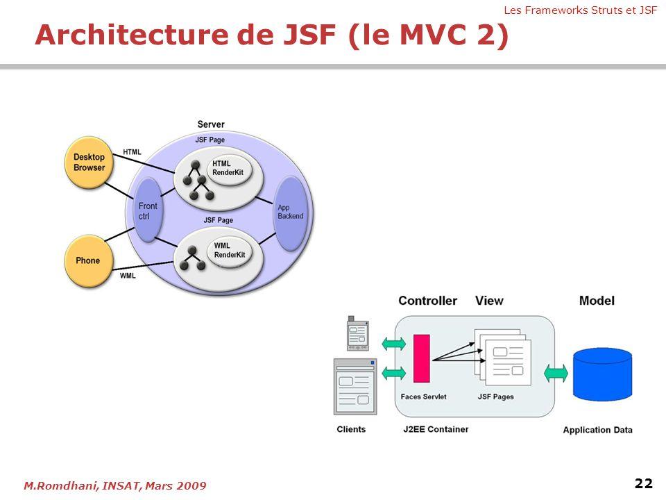 Les Frameworks Struts et JSF 22 M.Romdhani, INSAT, Mars 2009 Architecture de JSF (le MVC 2)