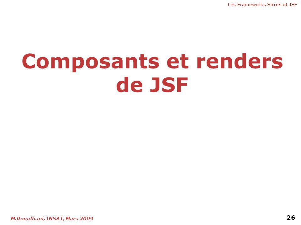 Les Frameworks Struts et JSF 26 M.Romdhani, INSAT, Mars 2009 Composants et renders de JSF