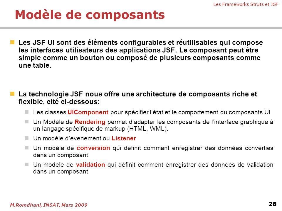 Les Frameworks Struts et JSF 28 M.Romdhani, INSAT, Mars 2009  Les JSF UI sont des éléments configurables et réutilisables qui compose les interfaces