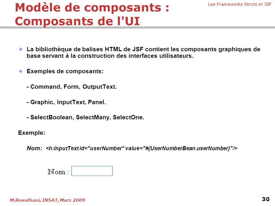 Les Frameworks Struts et JSF 30 M.Romdhani, INSAT, Mars 2009 La bibliothèque de balises HTML de JSF contient les composants graphiques de base servant