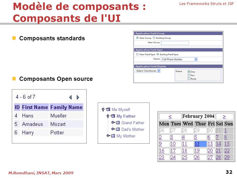 Les Frameworks Struts et JSF 32 M.Romdhani, INSAT, Mars 2009 Modèle de composants : Composants de l'UI  Composants standards  Composants Open source