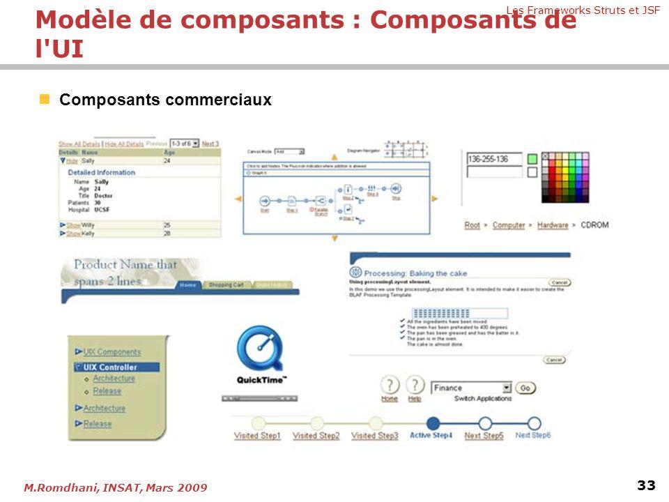 Les Frameworks Struts et JSF 33 M.Romdhani, INSAT, Mars 2009 Modèle de composants : Composants de l'UI  Composants commerciaux