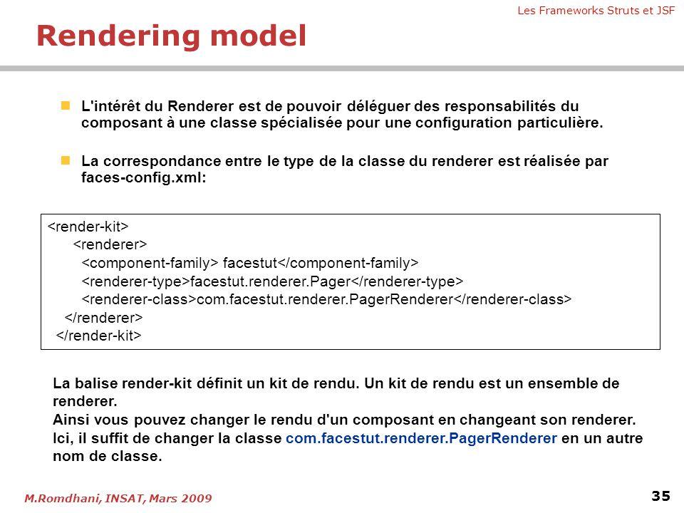 Les Frameworks Struts et JSF 35 M.Romdhani, INSAT, Mars 2009   L'intérêt du Renderer est de pouvoir déléguer des responsabilités du composant à une