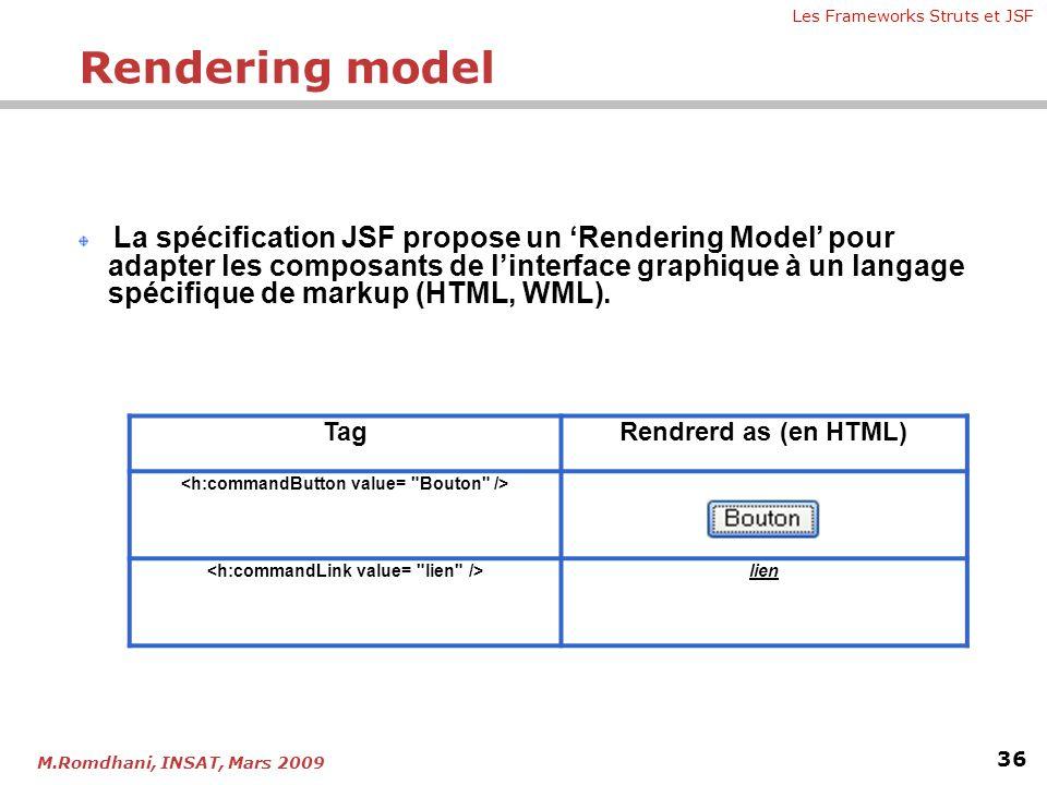 Les Frameworks Struts et JSF 36 M.Romdhani, INSAT, Mars 2009 TagRendrerd as (en HTML) lien La spécification JSF propose un 'Rendering Model' pour adap