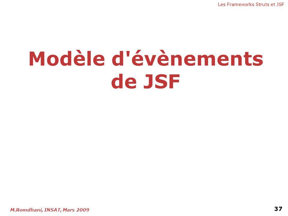 Les Frameworks Struts et JSF 37 M.Romdhani, INSAT, Mars 2009 Modèle d'évènements de JSF