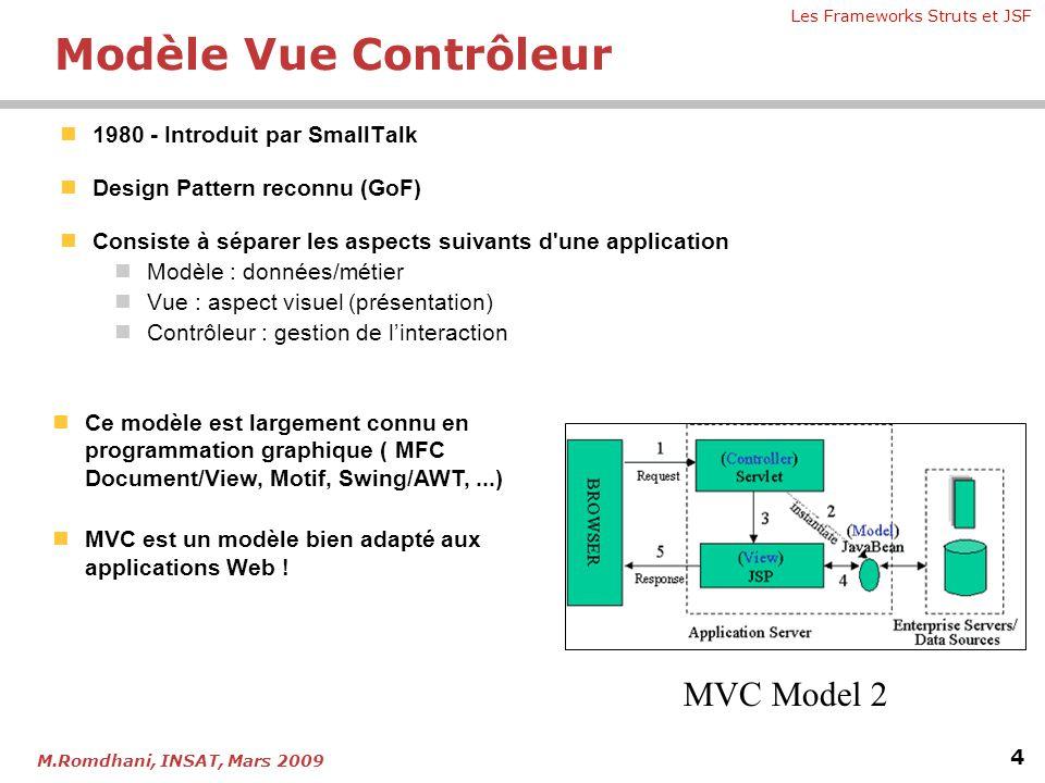 Les Frameworks Struts et JSF 4 M.Romdhani, INSAT, Mars 2009 Modèle Vue Contrôleur  1980 - Introduit par SmallTalk  Design Pattern reconnu (GoF)  Co