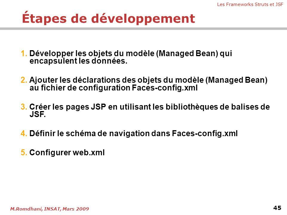 Les Frameworks Struts et JSF 45 M.Romdhani, INSAT, Mars 2009 1. Développer les objets du modèle (Managed Bean) qui encapsulent les données. 2. Ajouter