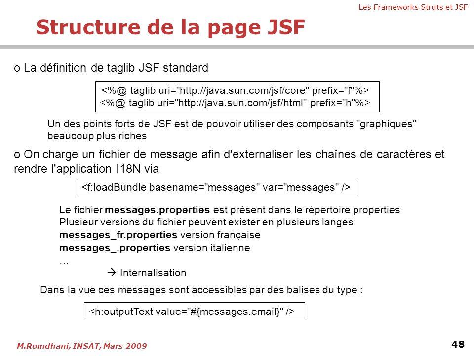 Les Frameworks Struts et JSF 48 M.Romdhani, INSAT, Mars 2009 o o La définition de taglib JSF standard o o On charge un fichier de message afin d'exter