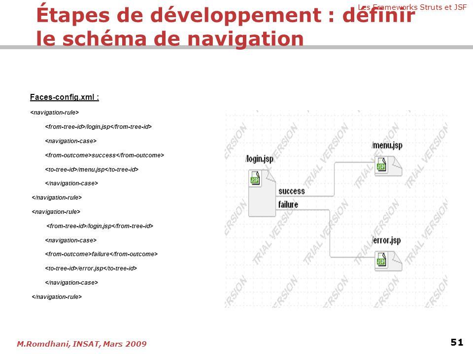 Les Frameworks Struts et JSF 51 M.Romdhani, INSAT, Mars 2009 Faces-config.xml : /login.jsp success /menu.jsp /login.jsp failure /error.jsp Étapes de d