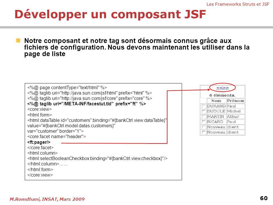 Les Frameworks Struts et JSF 60 M.Romdhani, INSAT, Mars 2009  Notre composant et notre tag sont désormais connus grâce aux fichiers de configuration.