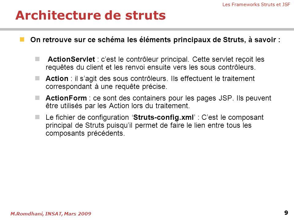 Les Frameworks Struts et JSF 9 M.Romdhani, INSAT, Mars 2009 Architecture de struts  On retrouve sur ce schéma les éléments principaux de Struts, à sa