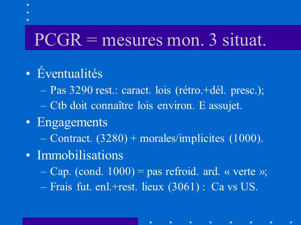 PCGR = mesures mon. 3 situat. •Éventualités –Pas 3290 rest.: caract.