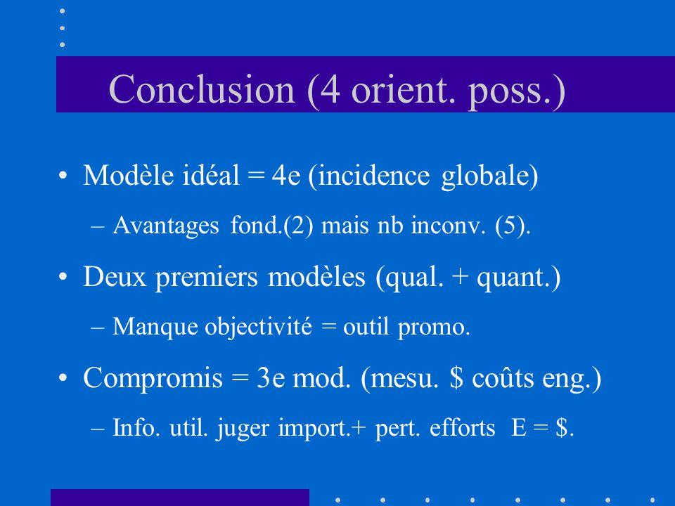 Conclusion (4 orient.