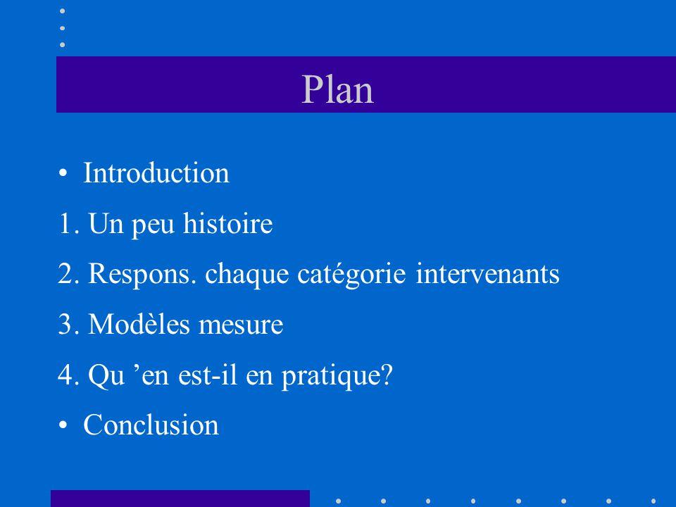 Plan •Introduction 1. Un peu histoire 2. Respons.