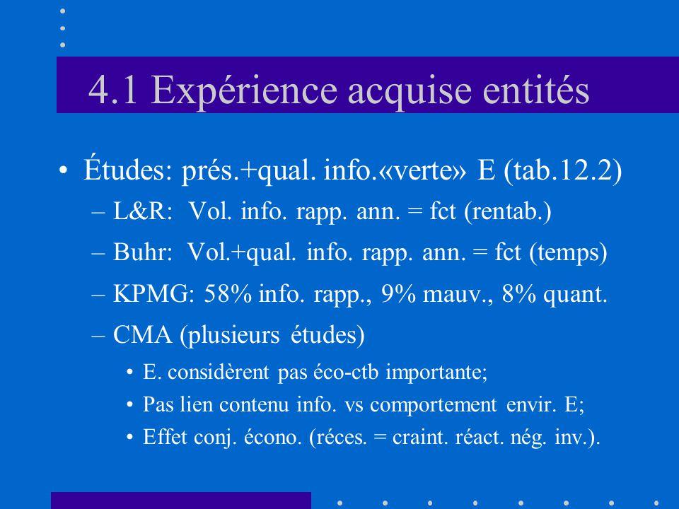 4.1 Expérience acquise entités •Études: prés.+qual.
