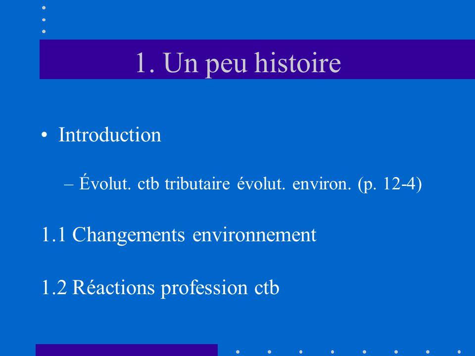 1. Un peu histoire •Introduction –Évolut. ctb tributaire évolut.