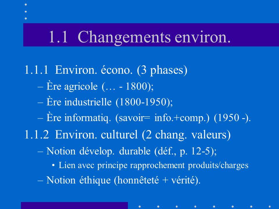 1.1 Changements environ. 1.1.1 Environ. écono.