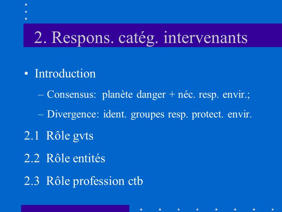 2. Respons. catég. intervenants •Introduction –Consensus: planète danger + néc. resp. envir.; –Divergence: ident. groupes resp. protect. envir. 2.1 Rô