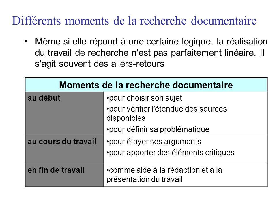 Différents moments de la recherche documentaire •Même si elle répond à une certaine logique, la réalisation du travail de recherche n'est pas parfaite
