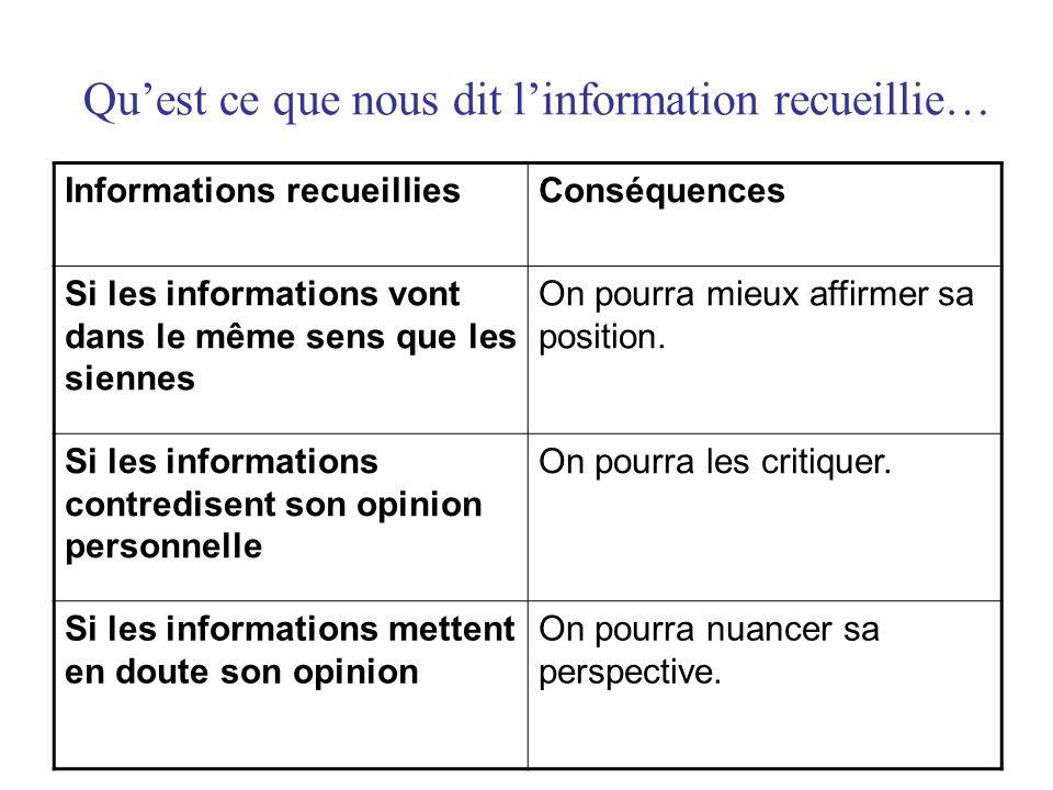 Qu'est ce que nous dit l'information recueillie… Informations recueilliesConséquences Si les informations vont dans le même sens que les siennes On po