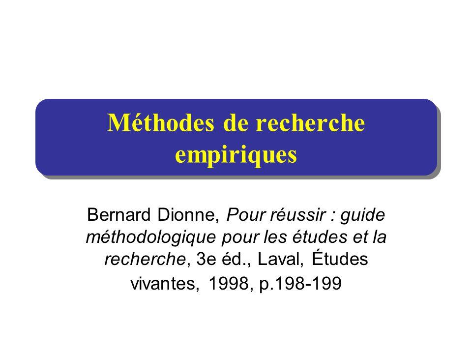 Méthodes de recherche empiriques Bernard Dionne, Pour réussir : guide méthodologique pour les études et la recherche, 3e éd., Laval, Études vivantes,