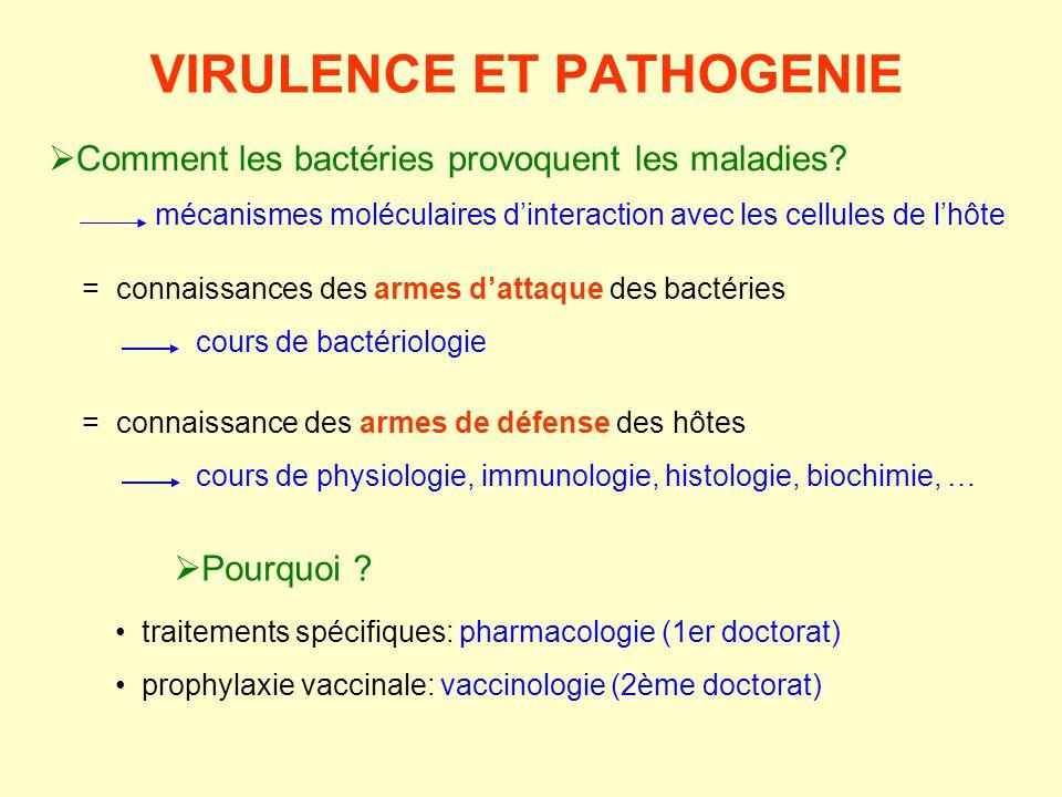  Comment les bactéries provoquent les maladies? mécanismes moléculaires d'interaction avec les cellules de l'hôte = connaissances des armes d'attaque