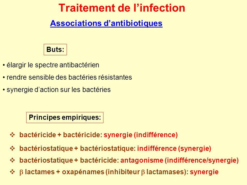 Buts: • élargir le spectre antibactérien • rendre sensible des bactéries résistantes • synergie d'action sur les bactéries Associations d'antibiotique